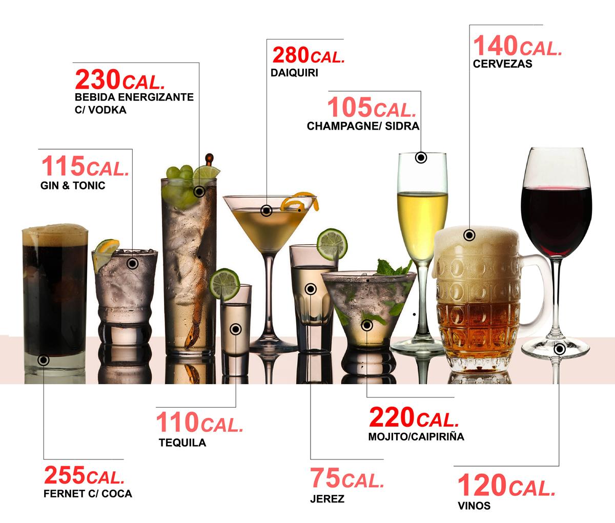 cuales son los efectos del alcohol sobre el organismo